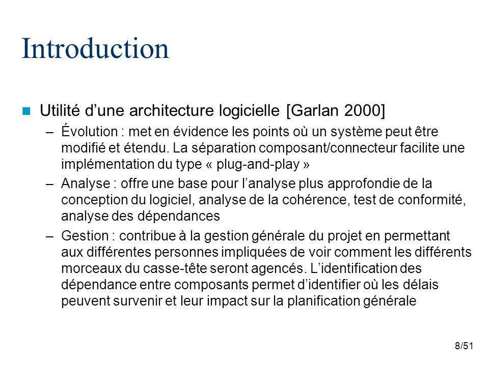 Introduction Utilité d'une architecture logicielle [Garlan 2000]